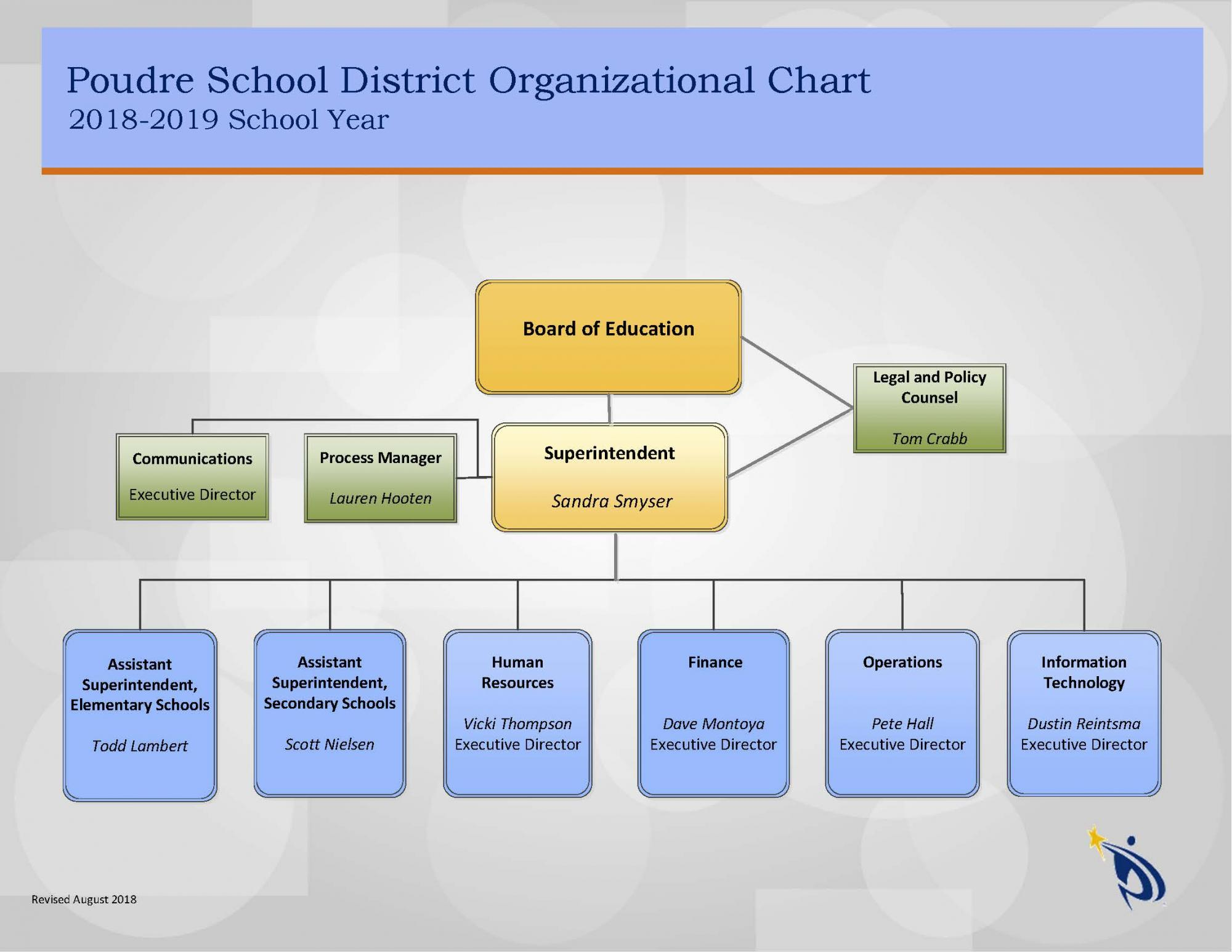 PSD organizational chart for the 2018-19 school year.